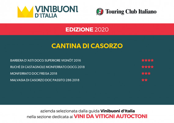 ViniBuoni d'Italia Guide selection results